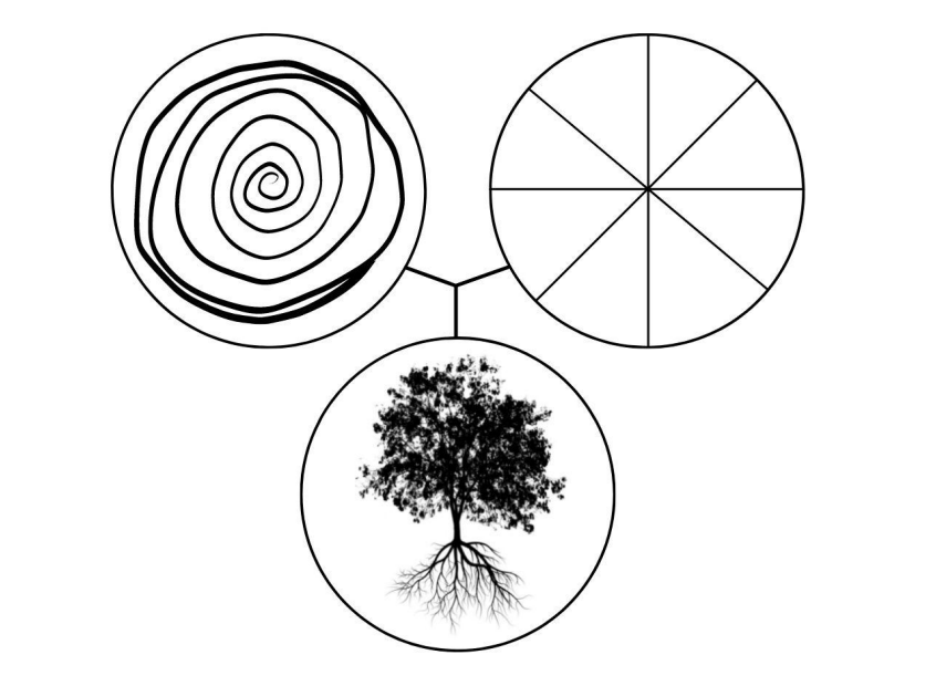 Ecological Design Thinking